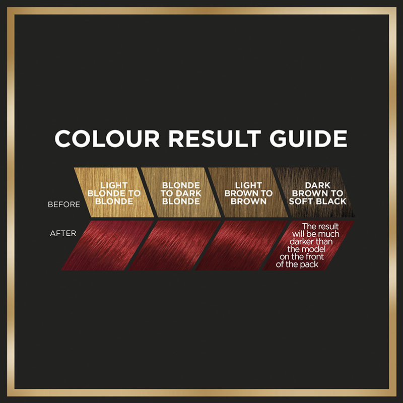 L'Oreal New Feria  With Colour Extender Infinia Preference  - P67 Scarlet Power